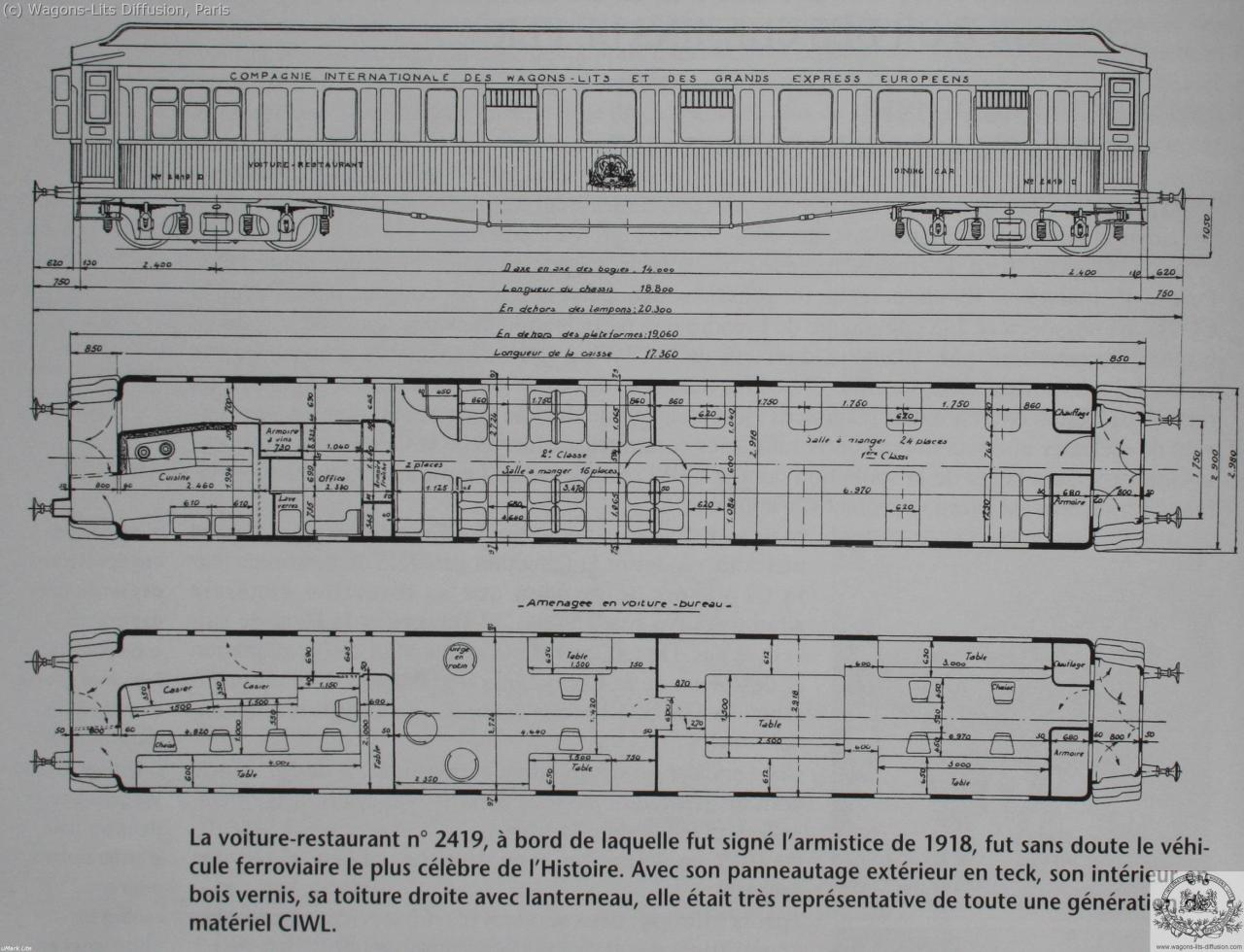 Archives Plans Of Ciwl Rolling Stock