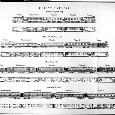 diagramme Orient Express diverses epoques 2