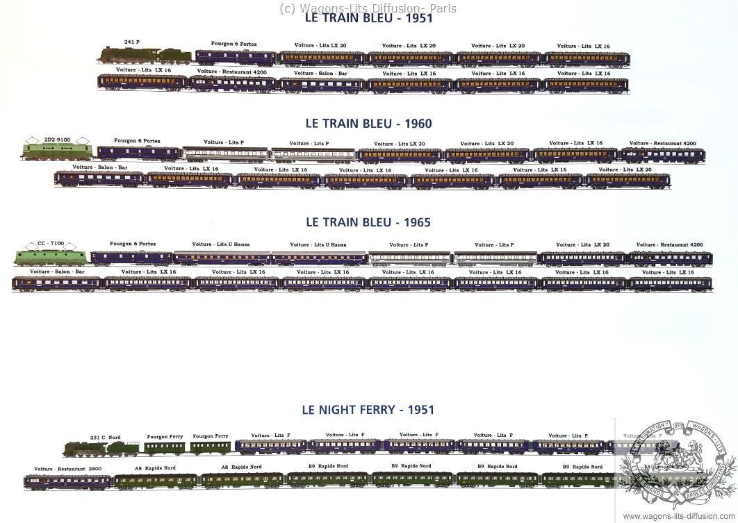 Wl composition des rames p3