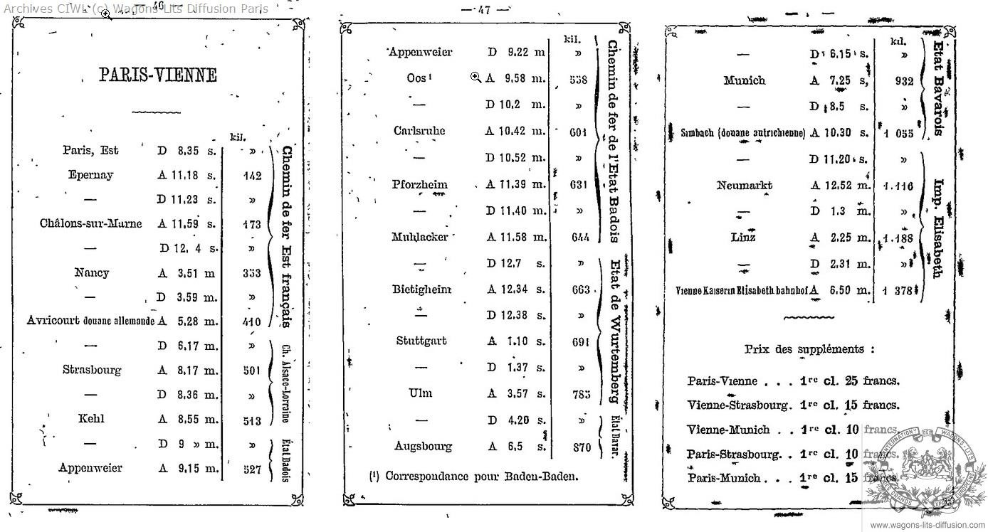 Wl guide orient express et compagnies ferroviaires 1897